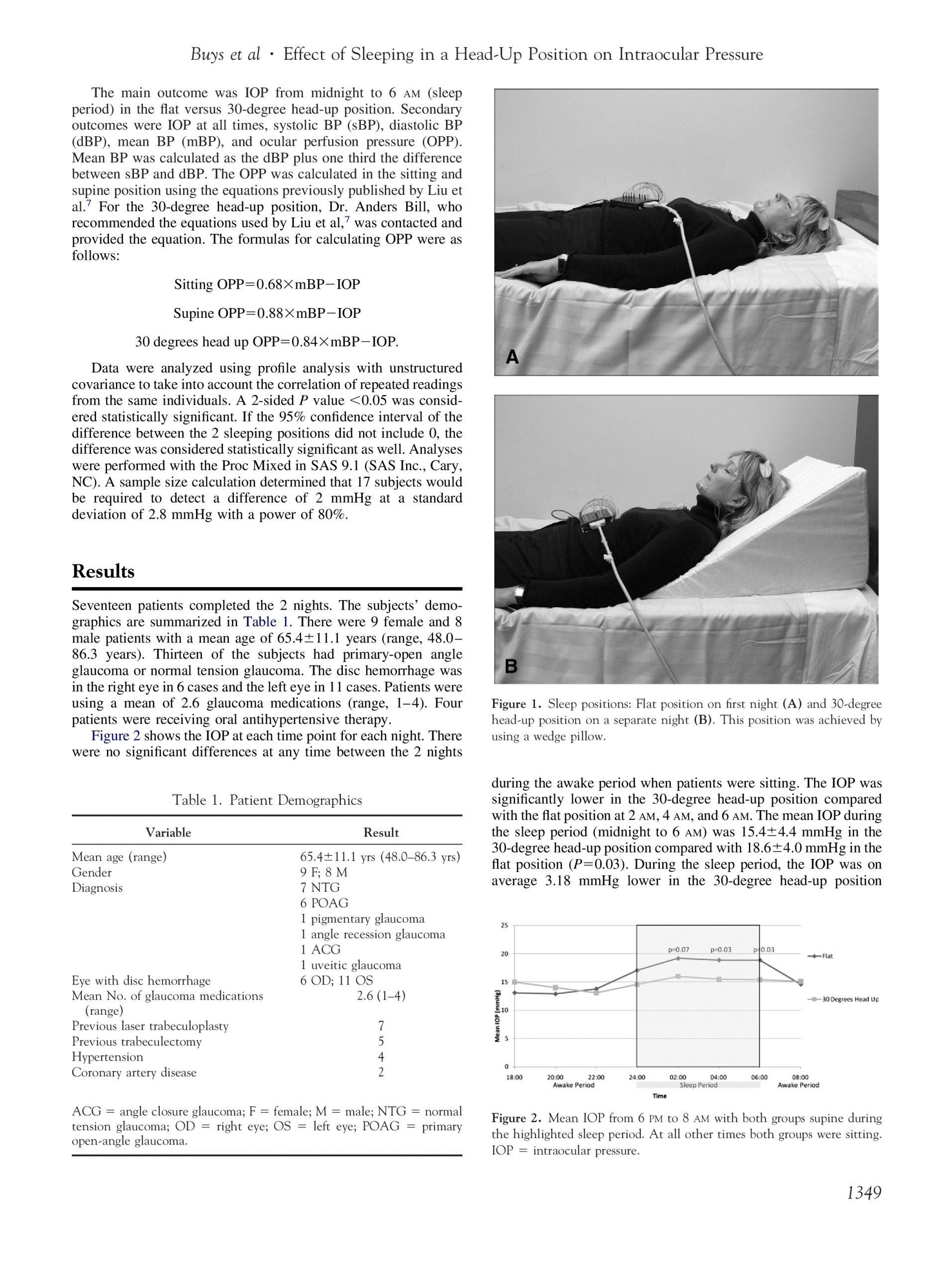 Effect of sleeping in a head up page 1 scaled