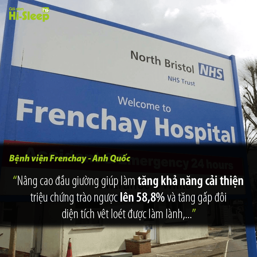 """Bệnh viện Franchay – Anh Quốc: """"Nâng cao đầu giường giúp làm tăng 58,8% khả năng cải thiện triệu chứng trào ngược, và làm tăng gấp đôi diện tích vết loét được làm lành..."""""""